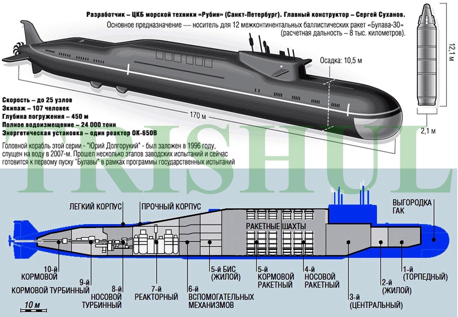 Indian Navy's projected S-5 SSBN Schematic.jpg
