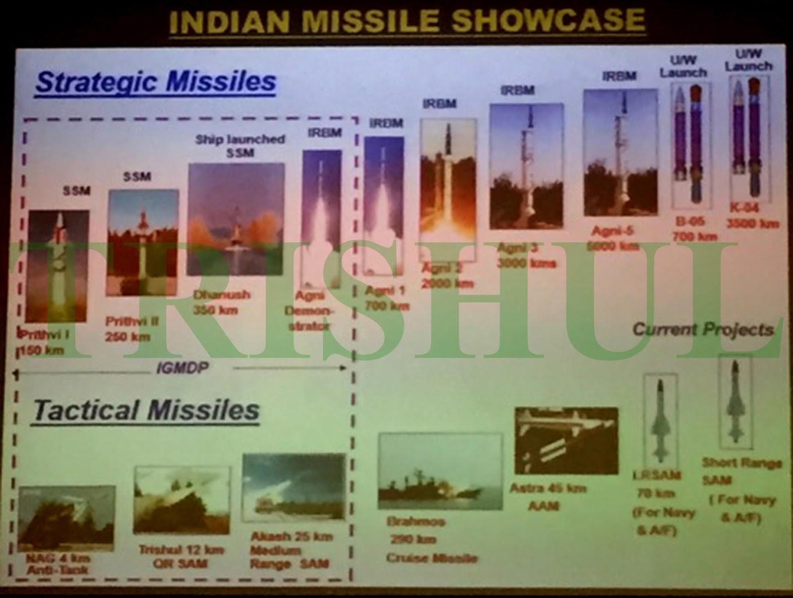 Missile Range.jpg