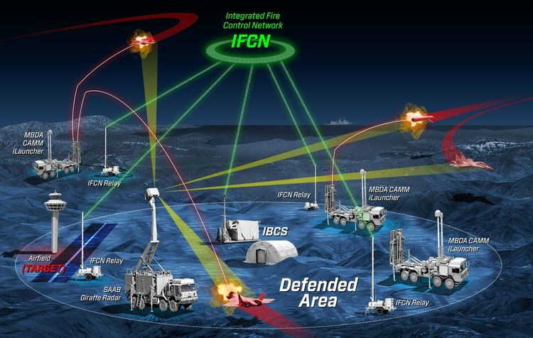 Northrop+Grumman+MBDA+and+Saab+Demonstrate+the+Integration+of+Disparate+Missile+and+Radar+Syst...jpg