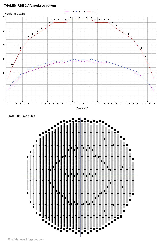 RBE-2AA_module_pattern.png