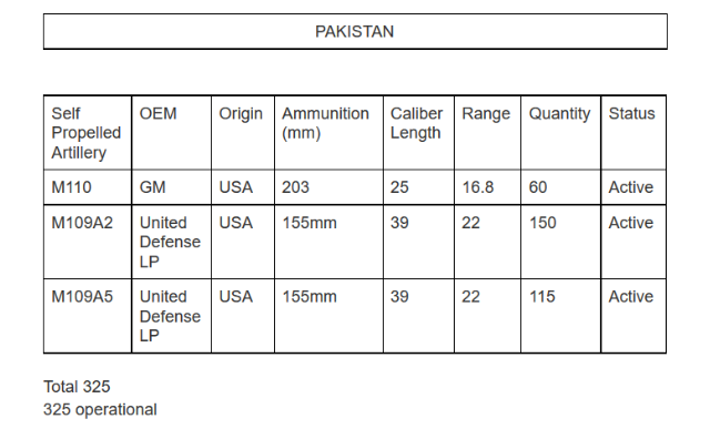 screencapture-rightlog-in-2017-01-india-pakistan-artillery-power-2018-05-02-13_30_01.png