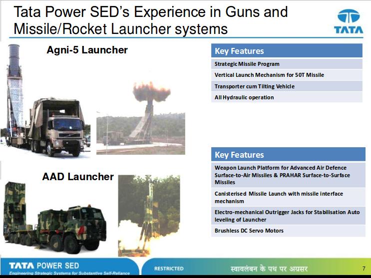Screenshot-2018-1-25 Slide 1 - Dr-Bashir-Tata-Power-SED pdf(1).png