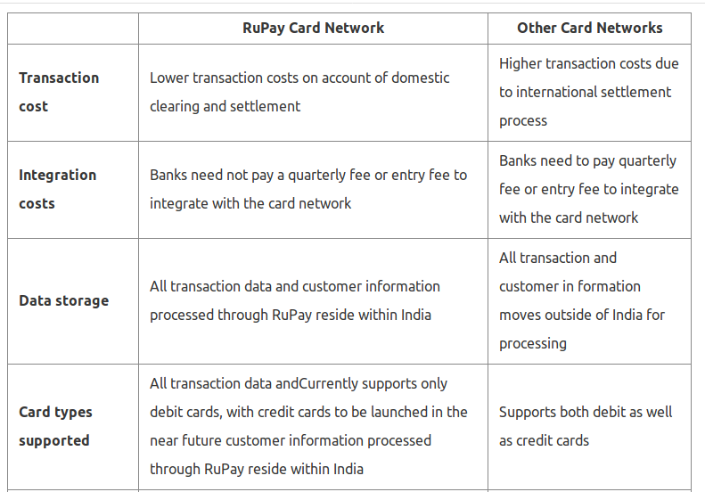 Screenshot-2018-5-20 How RuPay is Transforming India.png