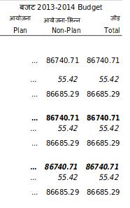 Screenshot_2019-08-21 http 10 22 81 193 unionbudget dg asp txtcsrf_token=fc3a8b2320 - dg27 pdf.png