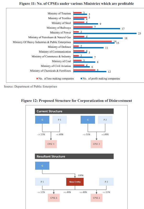 Screenshot_2020-01-31 Economic Survey Volume I Complete PDF(11).png