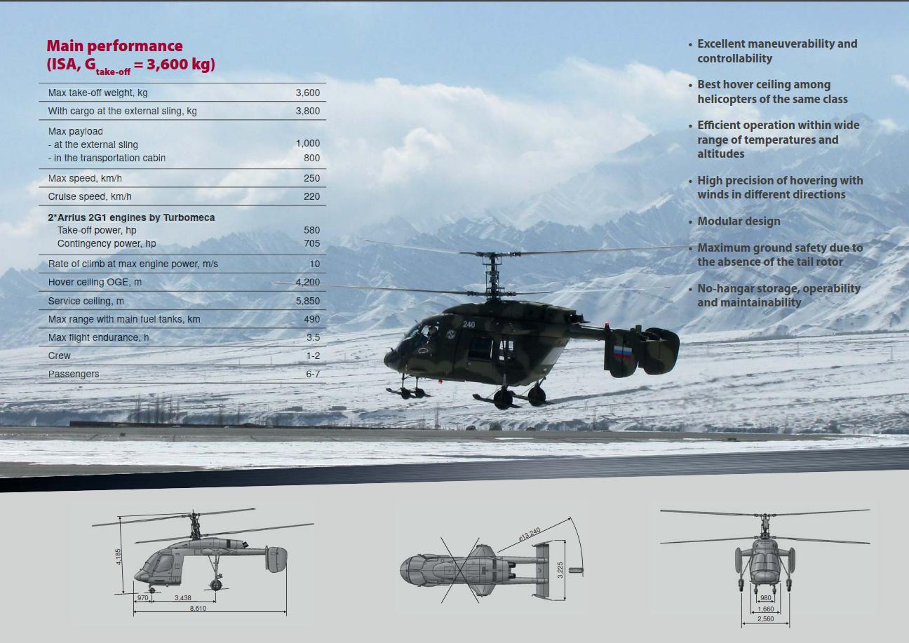Screenshot_2020-06-24 Broshura_test_block_print_12_ENG indd - Ka-226T in India_eng pdf(5).png
