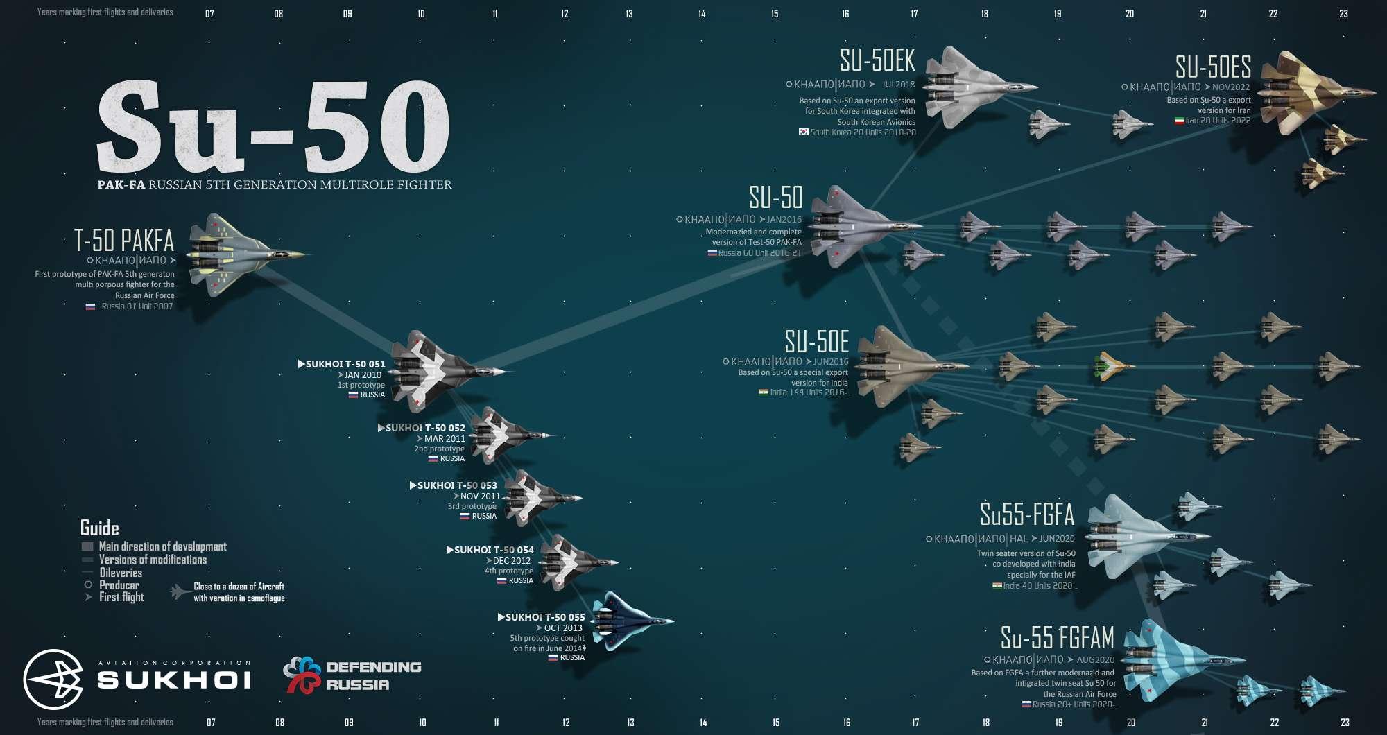 Su-57-infographics.jpeg